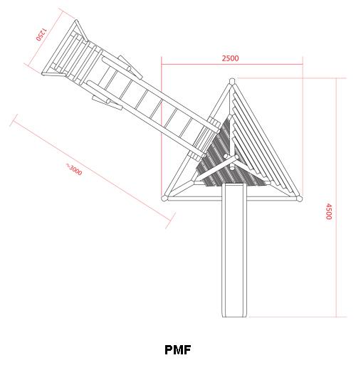 Footprint DOM PYRAMID PMF