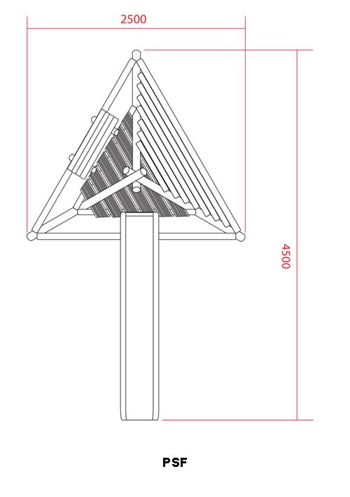 Footprint DOM PYRAMID PSF